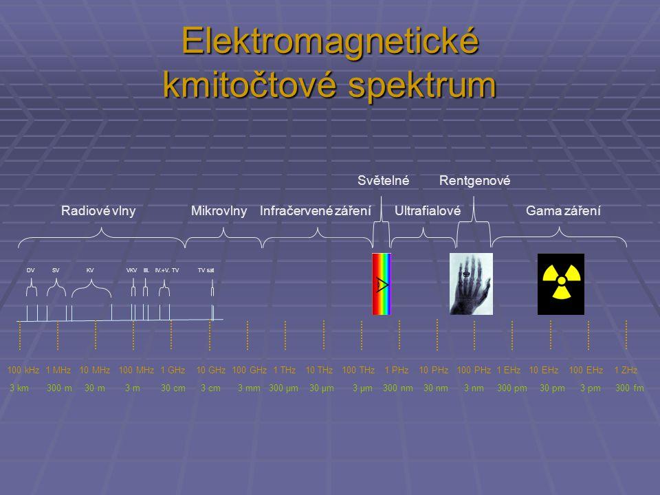 Elektromagnetické kmitočtové spektrum