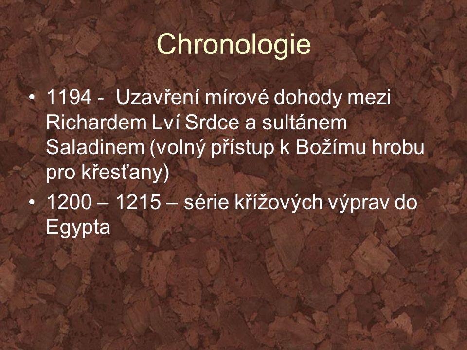 Chronologie 1194 - Uzavření mírové dohody mezi Richardem Lví Srdce a sultánem Saladinem (volný přístup k Božímu hrobu pro křesťany)