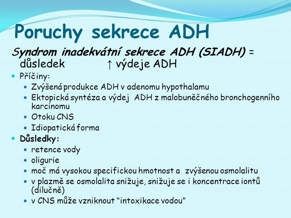 Poruchy sekrece ADH Syndrom inadekvátní sekrece ADH (SIADH) = důsledek ↑ výdeje ADH. Příčiny: