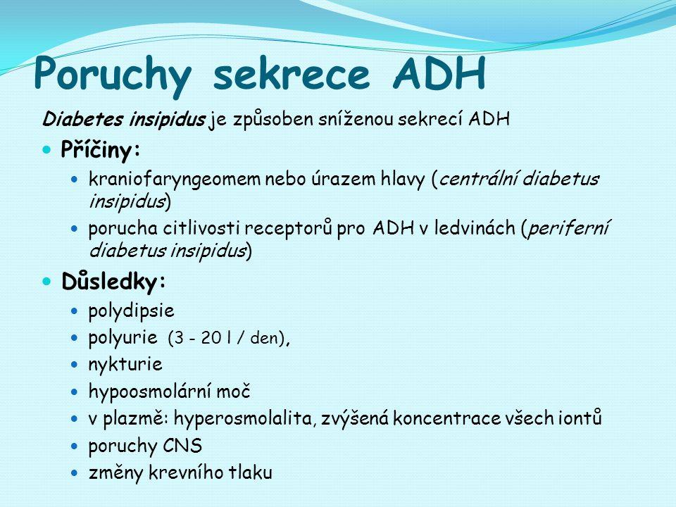 Poruchy sekrece ADH Příčiny: Důsledky: