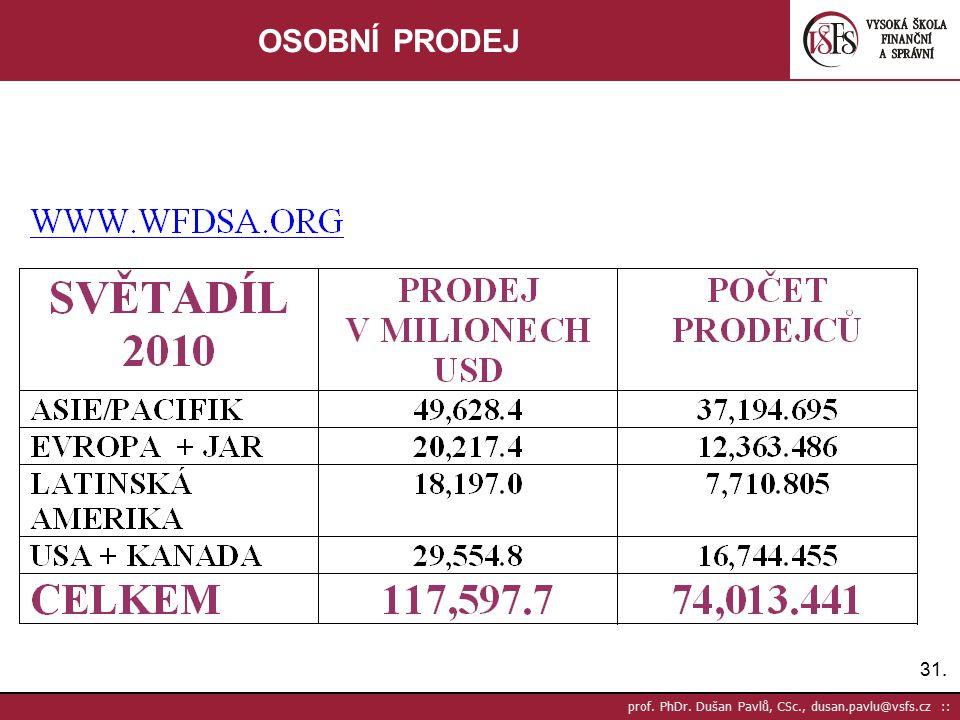 OSOBNÍ PRODEJ 31. prof. PhDr. Dušan Pavlů, CSc., dusan.pavlu@vsfs.cz :: 31