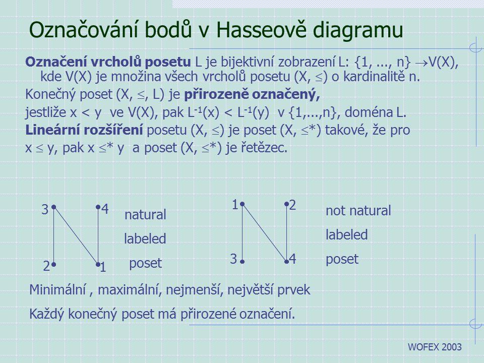 Označování bodů v Hasseově diagramu