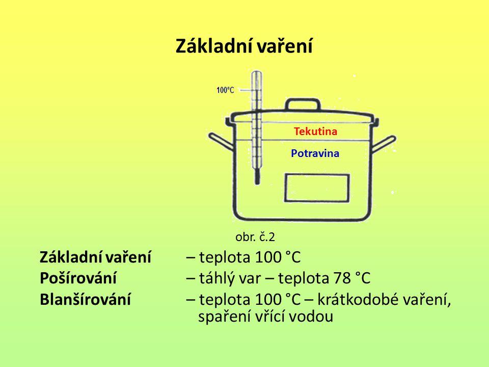 Základní vaření obr. č.2 Základní vaření – teplota 100 °C