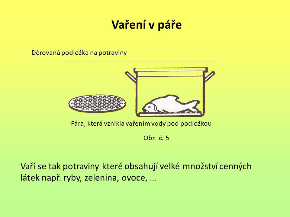 Vaření v páře Děrovaná podložka na potraviny. Pára, která vznikla vařením vody pod podložkou. Obr. č. 5.