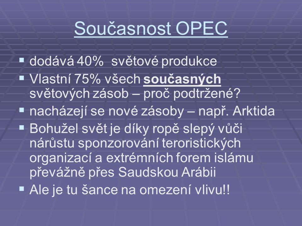 Současnost OPEC dodává 40% světové produkce