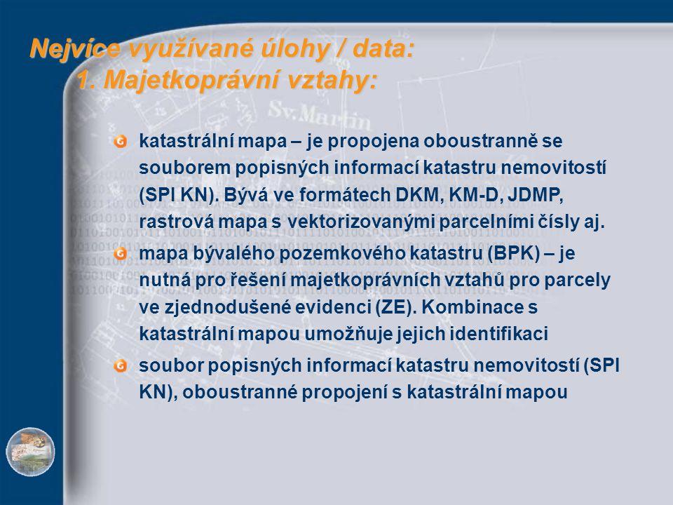 Nejvíce využívané úlohy / data: 1. Majetkoprávní vztahy:
