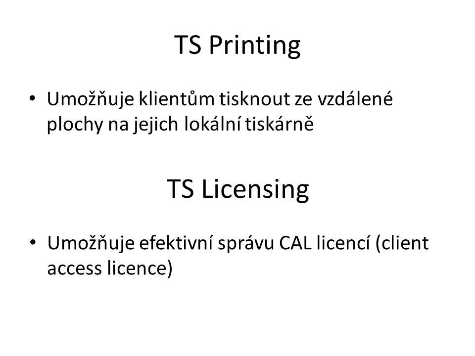 TS Printing TS Licensing