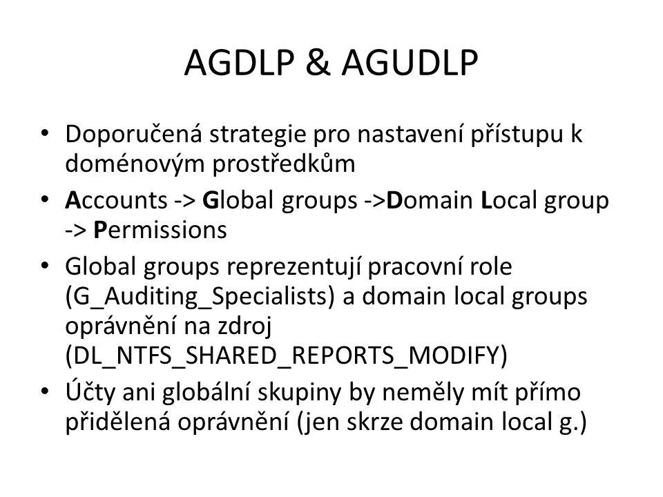 AGDLP & AGUDLP Doporučená strategie pro nastavení přístupu k doménovým prostředkům. Accounts -> Global groups ->Domain Local group -> Permissions.