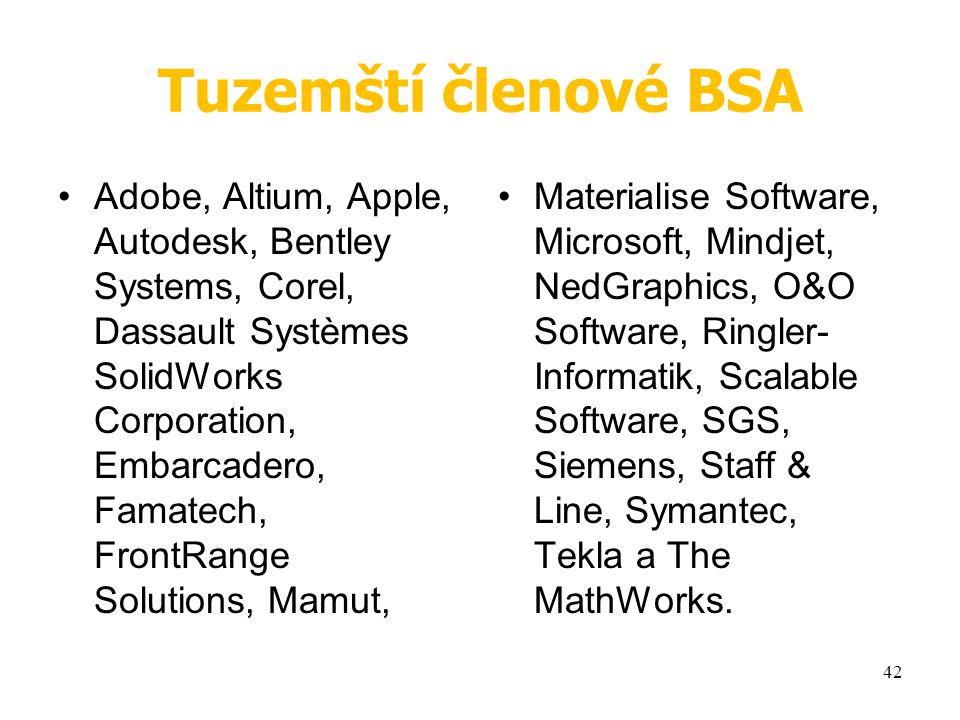 Tuzemští členové BSA