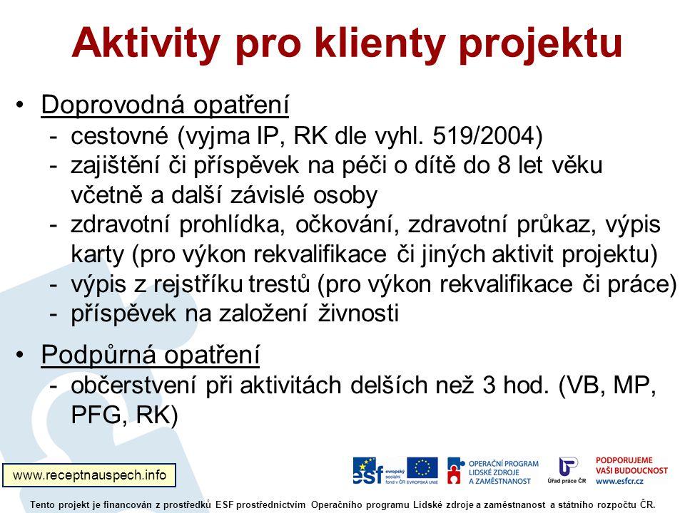 Aktivity pro klienty projektu