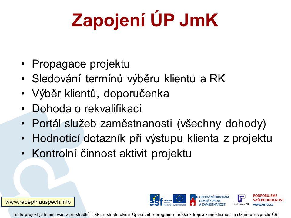 Zapojení ÚP JmK Propagace projektu