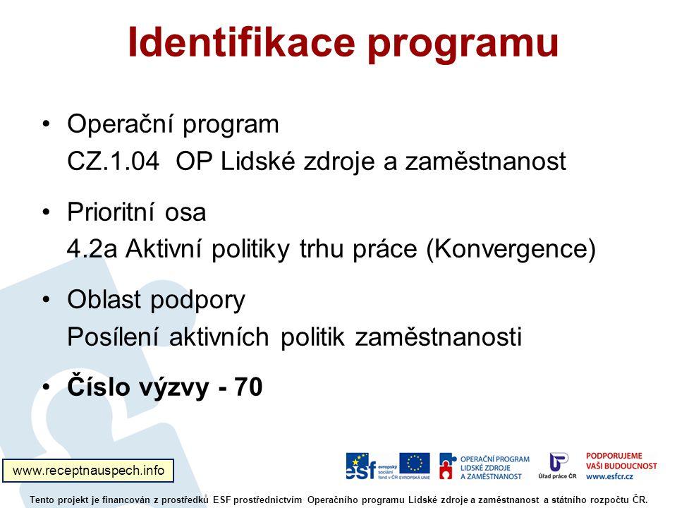 Identifikace programu
