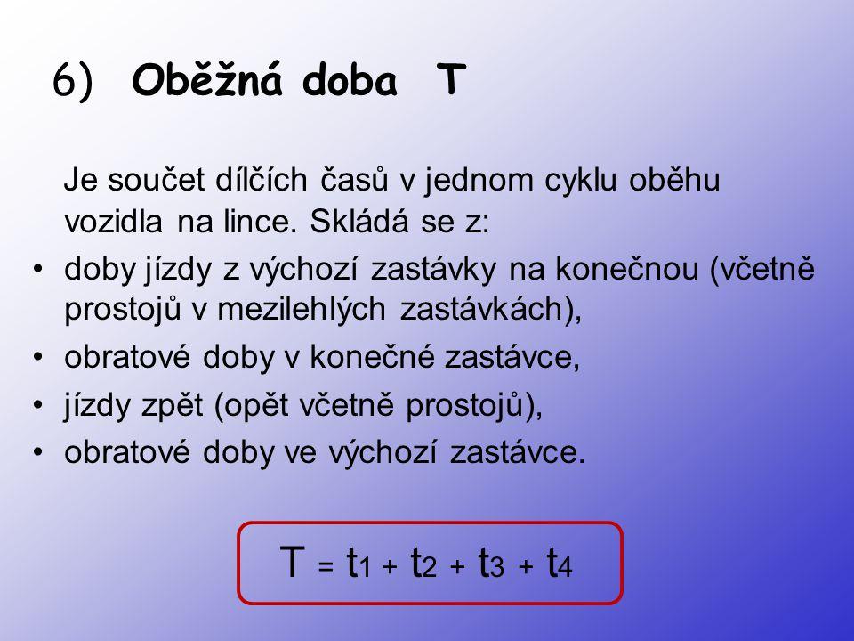 6) Oběžná doba T T = t1 + t2 + t3 + t4