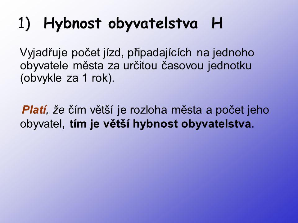 1) Hybnost obyvatelstva H