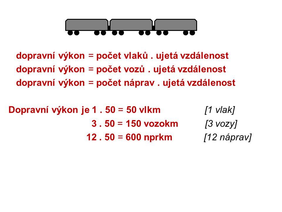 dopravní výkon = počet vlaků