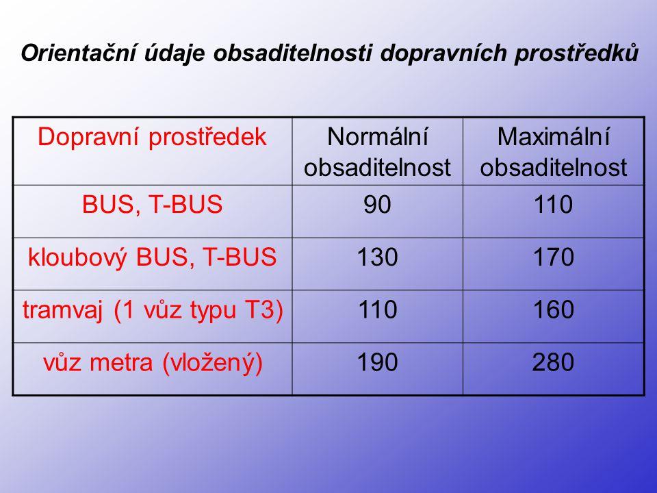Normální obsaditelnost Maximální obsaditelnost BUS, T-BUS 90 110