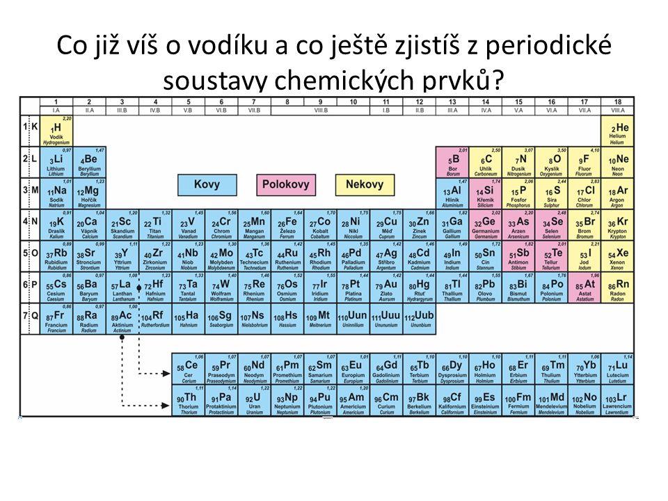 Co již víš o vodíku a co ještě zjistíš z periodické soustavy chemických prvků