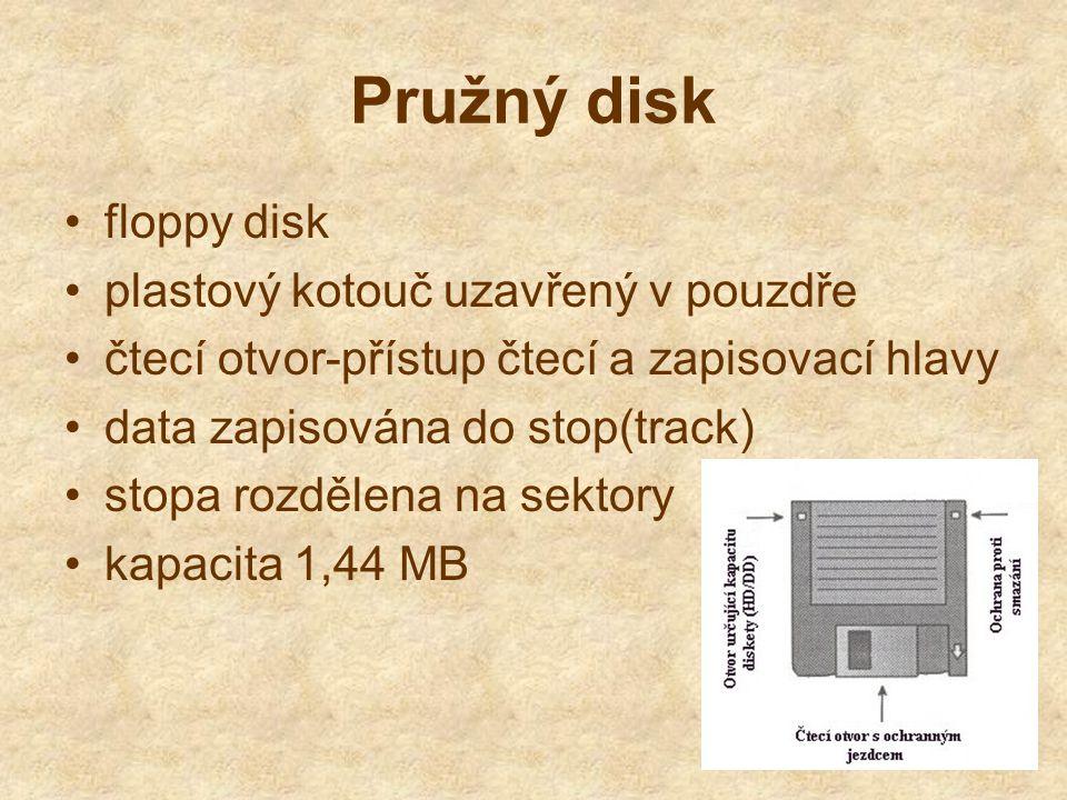 Pružný disk floppy disk plastový kotouč uzavřený v pouzdře