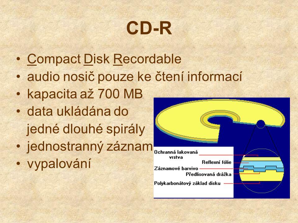 CD-R Compact Disk Recordable audio nosič pouze ke čtení informací