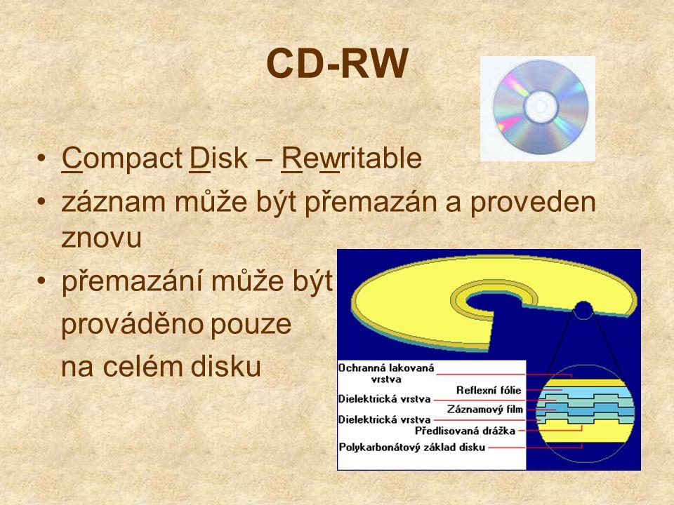 CD-RW Compact Disk – Rewritable