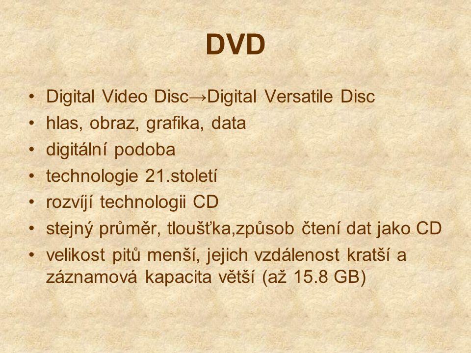 DVD Digital Video Disc→Digital Versatile Disc