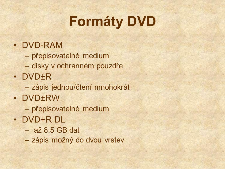 Formáty DVD DVD-RAM DVD±R DVD±RW DVD+R DL přepisovatelné medium