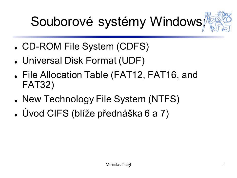 Souborové systémy Windows: