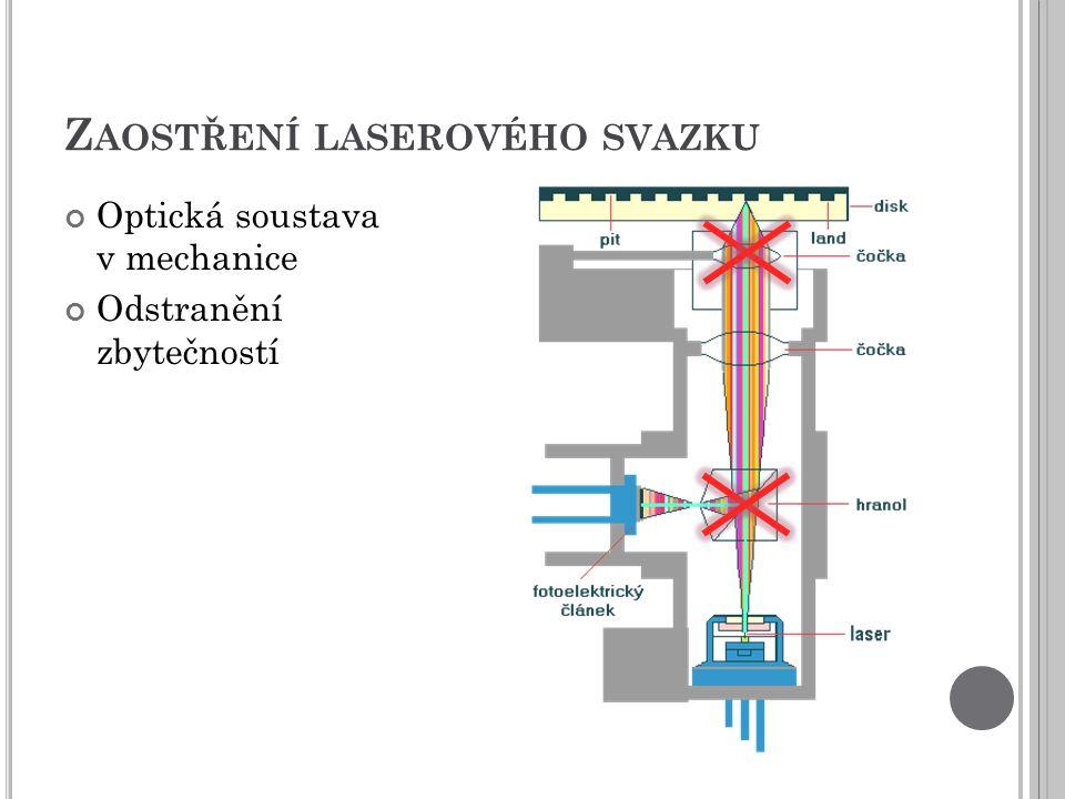 Zaostření laserového svazku