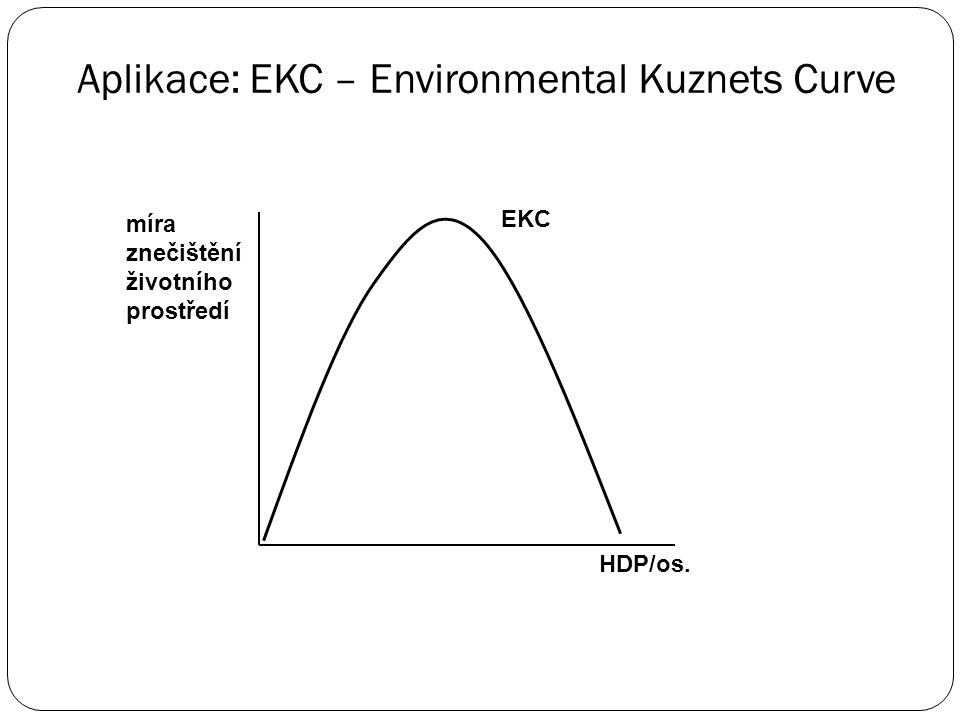 Aplikace: EKC – Environmental Kuznets Curve