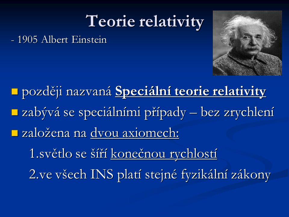 Teorie relativity později nazvaná Speciální teorie relativity