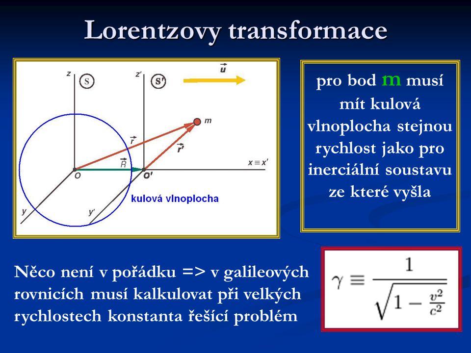 Lorentzovy transformace