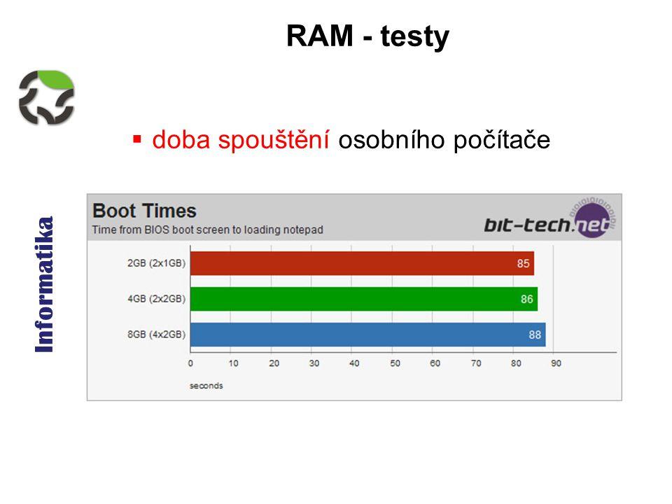 Informatika - Paměti, ROM, RAM