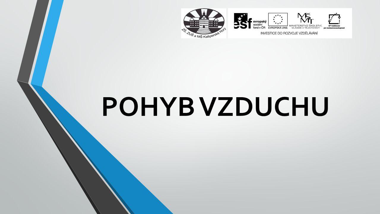 POHYB VZDUCHU