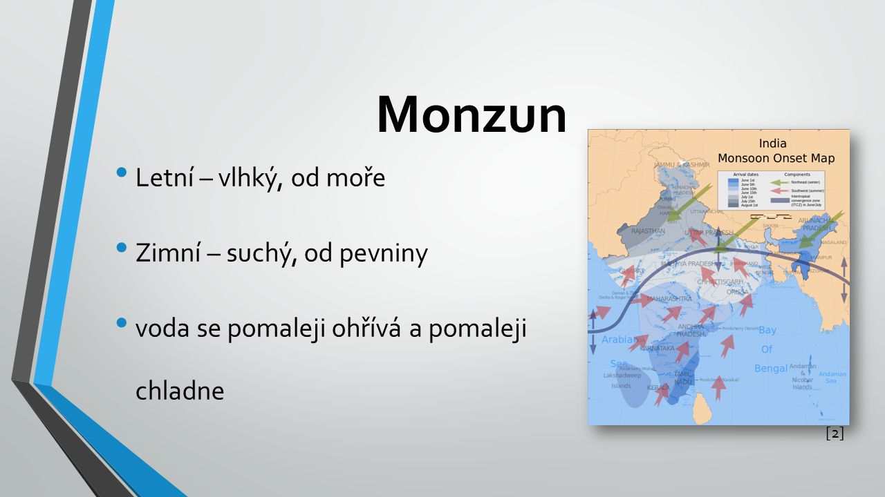Monzun Letní – vlhký, od moře Zimní – suchý, od pevniny