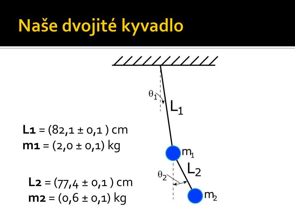 Naše dvojité kyvadlo L1 = (82,1 ± 0,1 ) cm m1 = (2,0 ± 0,1) kg