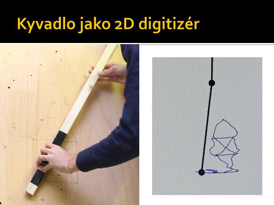 Kyvadlo jako 2D digitizér