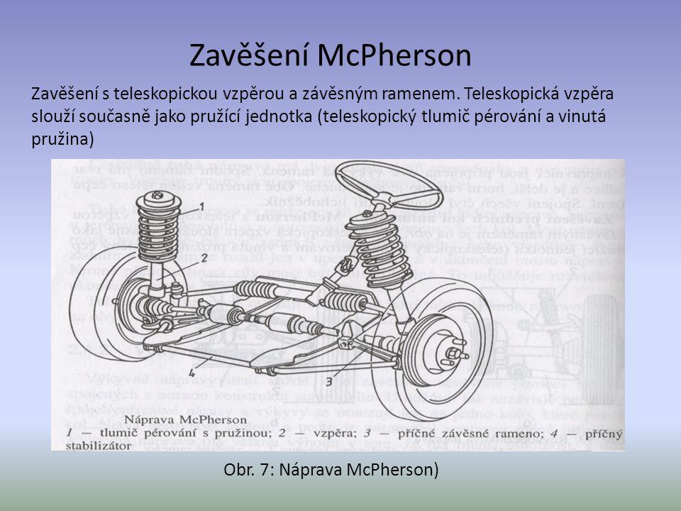 Zavěšení McPherson