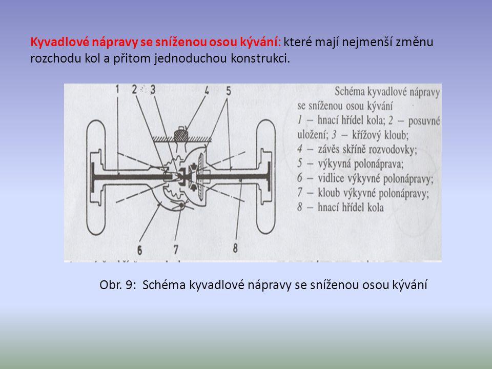Obr. 9: Schéma kyvadlové nápravy se sníženou osou kývání