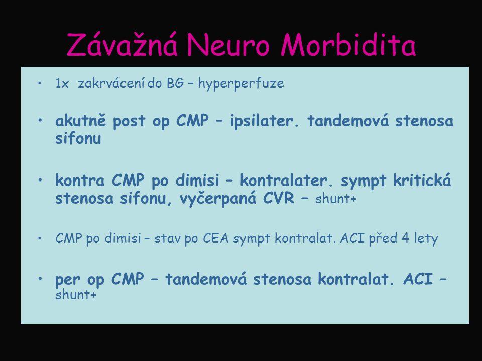 Závažná Neuro Morbidita