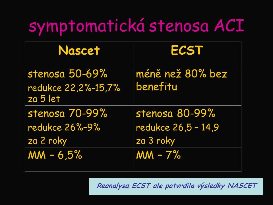 symptomatická stenosa ACI