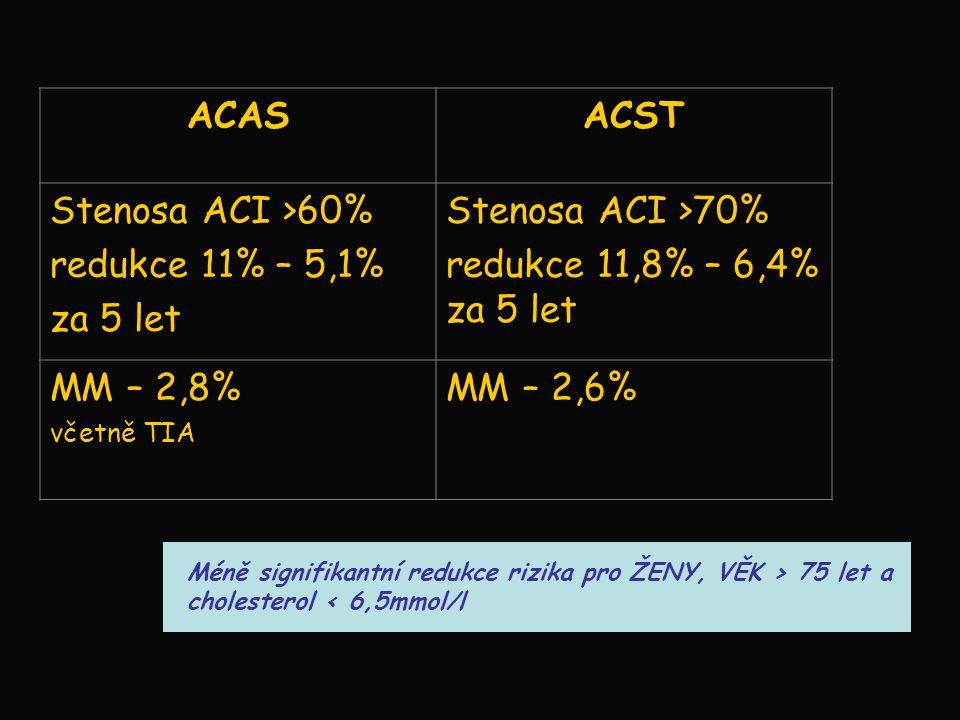 ACAS ACST Stenosa ACI >60% redukce 11% – 5,1% za 5 let