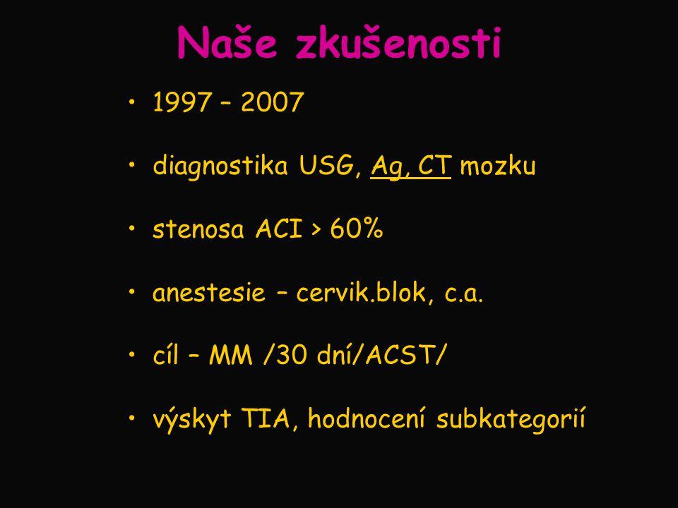 Naše zkušenosti 1997 – 2007 diagnostika USG, Ag, CT mozku
