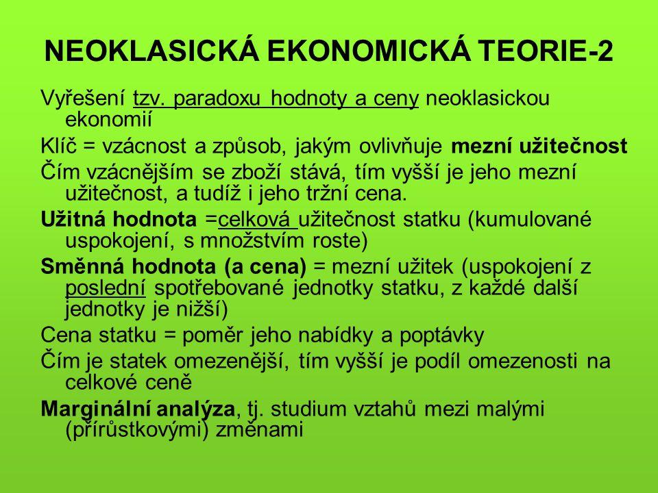 NEOKLASICKÁ EKONOMICKÁ TEORIE-2