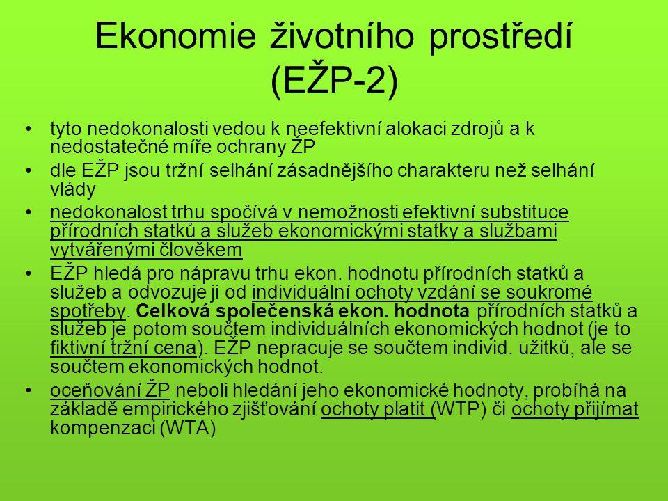 Ekonomie životního prostředí (EŽP-2)