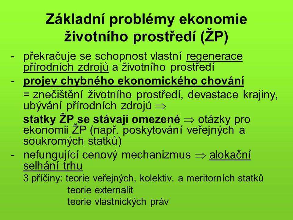 Základní problémy ekonomie životního prostředí (ŽP)