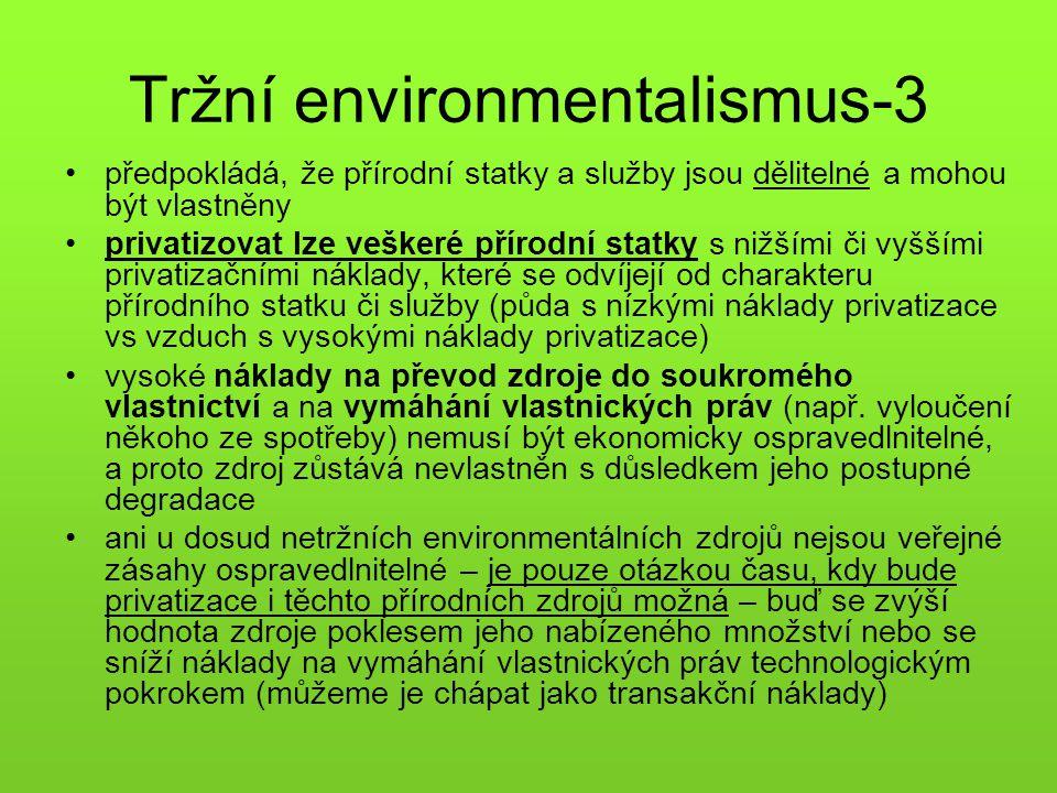 Tržní environmentalismus-3