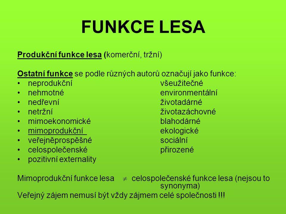 FUNKCE LESA Produkční funkce lesa (komerční, tržní)