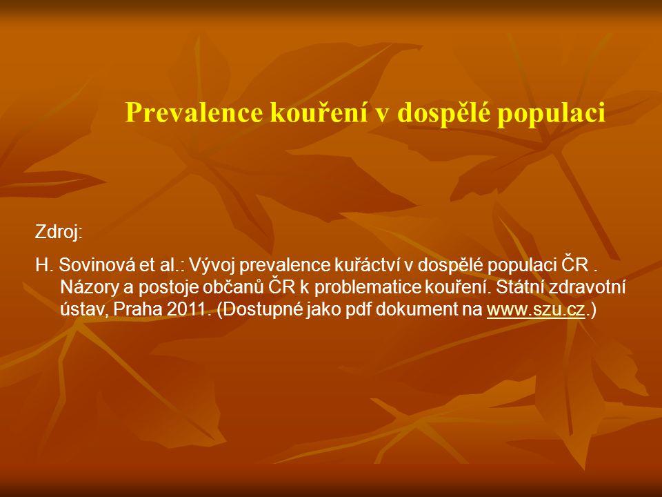 Prevalence kouření v dospělé populaci