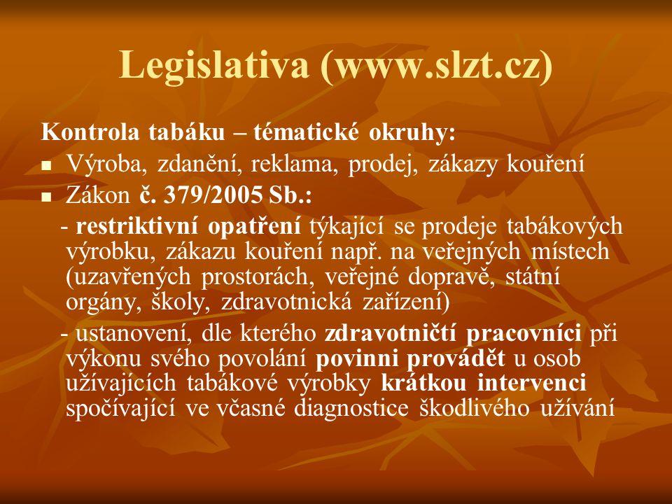 Legislativa (www.slzt.cz)