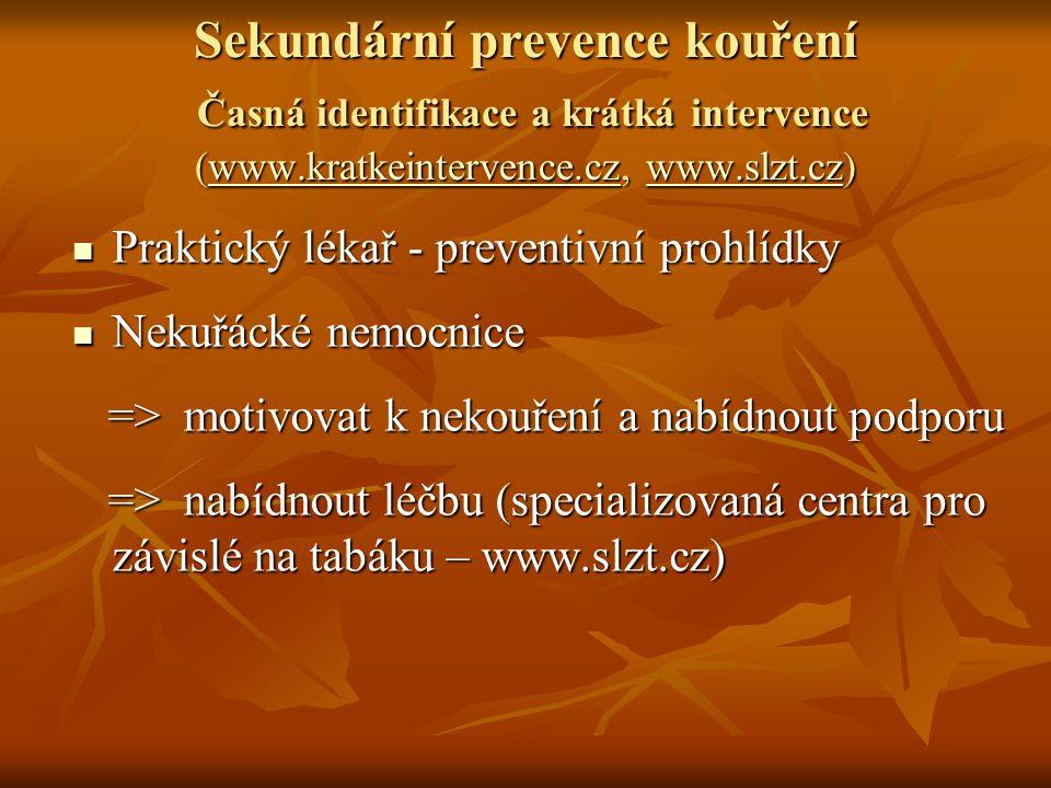Sekundární prevence kouření Časná identifikace a krátká intervence (www.kratkeintervence.cz, www.slzt.cz)